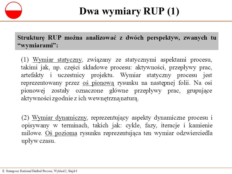 """E. Stemposz. Rational Unified Process, Wykład 2, Slajd 6 Dwa wymiary RUP (1) Strukturę RUP można analizować z dwóch perspektyw, zwanych tu """"wymiarami"""""""