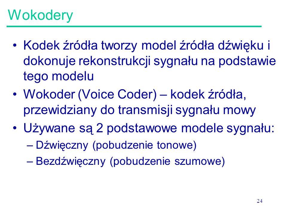 24 Wokodery Kodek źródła tworzy model źródła dźwięku i dokonuje rekonstrukcji sygnału na podstawie tego modelu Wokoder (Voice Coder) – kodek źródła, p
