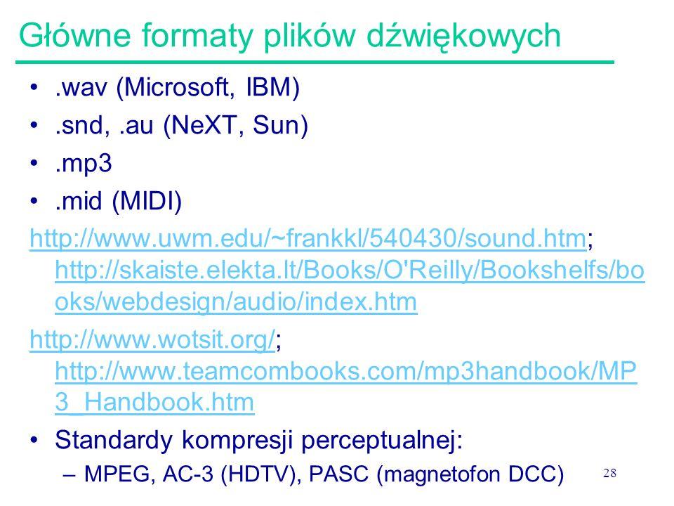 28 Główne formaty plików dźwiękowych.wav (Microsoft, IBM).snd,.au (NeXT, Sun).mp3.mid (MIDI) http://www.uwm.edu/~frankkl/540430/sound.htmhttp://www.uw