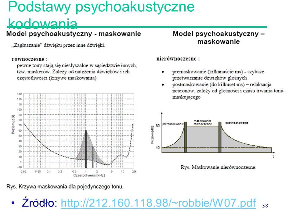 38 Podstawy psychoakustyczne kodowania Źródło: http://212.160.118.98/~robbie/W07.pdfhttp://212.160.118.98/~robbie/W07.pdf