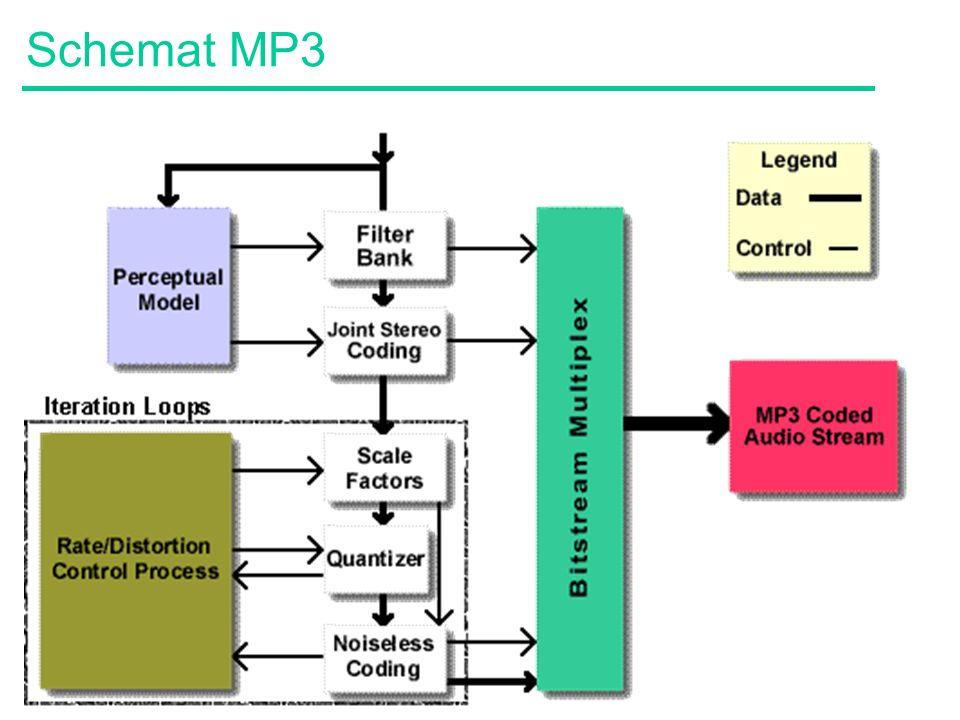42 Schemat MP3