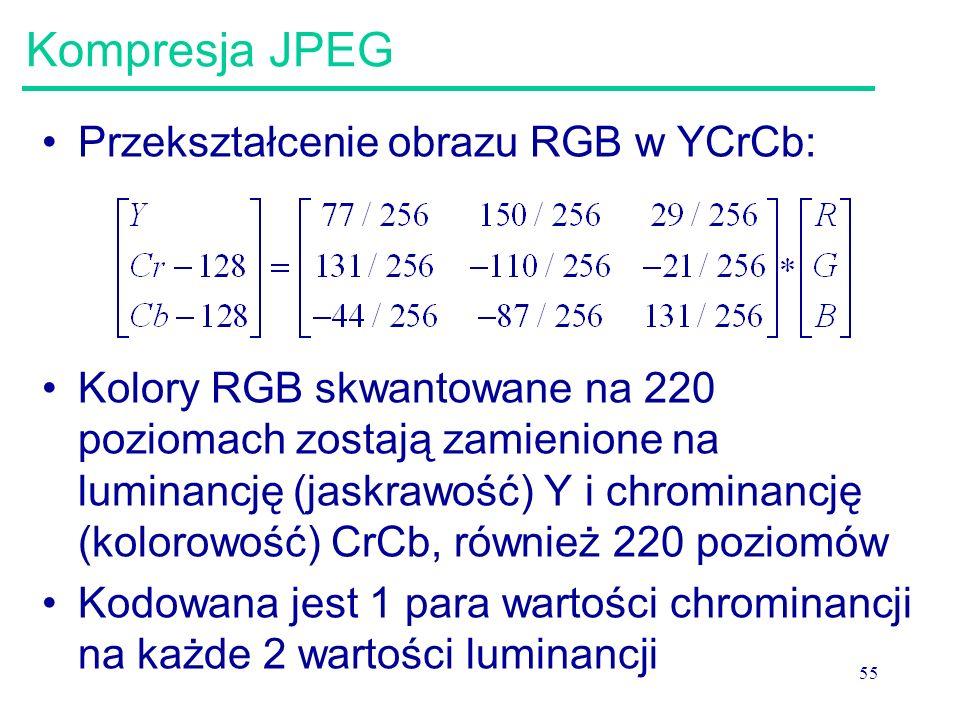55 Kompresja JPEG Przekształcenie obrazu RGB w YCrCb: Kolory RGB skwantowane na 220 poziomach zostają zamienione na luminancję (jaskrawość) Y i chromi