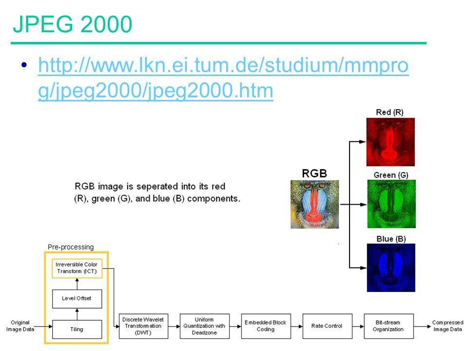 62 JPEG 2000 http://www.lkn.ei.tum.de/studium/mmpro g/jpeg2000/jpeg2000.htmhttp://www.lkn.ei.tum.de/studium/mmpro g/jpeg2000/jpeg2000.htm