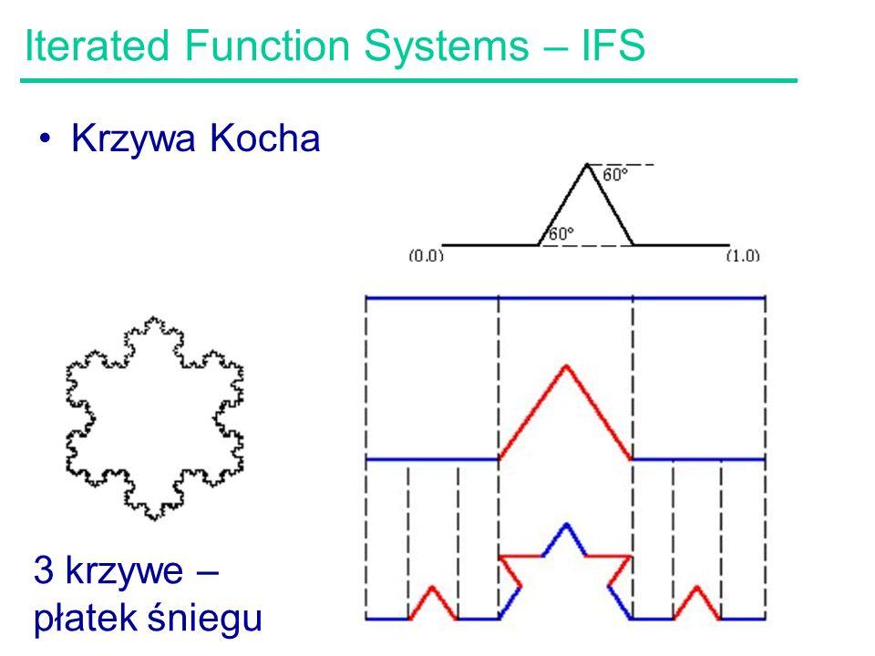 70 Iterated Function Systems – IFS Krzywa Kocha 3 krzywe – płatek śniegu