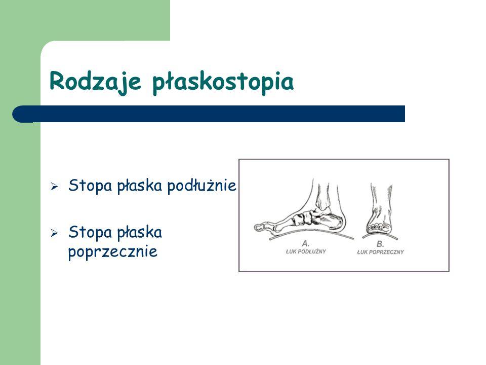 Rodzaje płaskostopia Ze względu na lokalizację spłaszczenia rozróżniamy:  stopę płaską podłużnie z koślawością kości piętowej  stopę płaską podłużnie bez koślawości kości piętowej  stopę płaską poprzecznie z paluchem koślawym  stopę płaską poprzecznie bez palucha koślawego  stopę płasko – koślawą ze zniesieniem obu łuków.