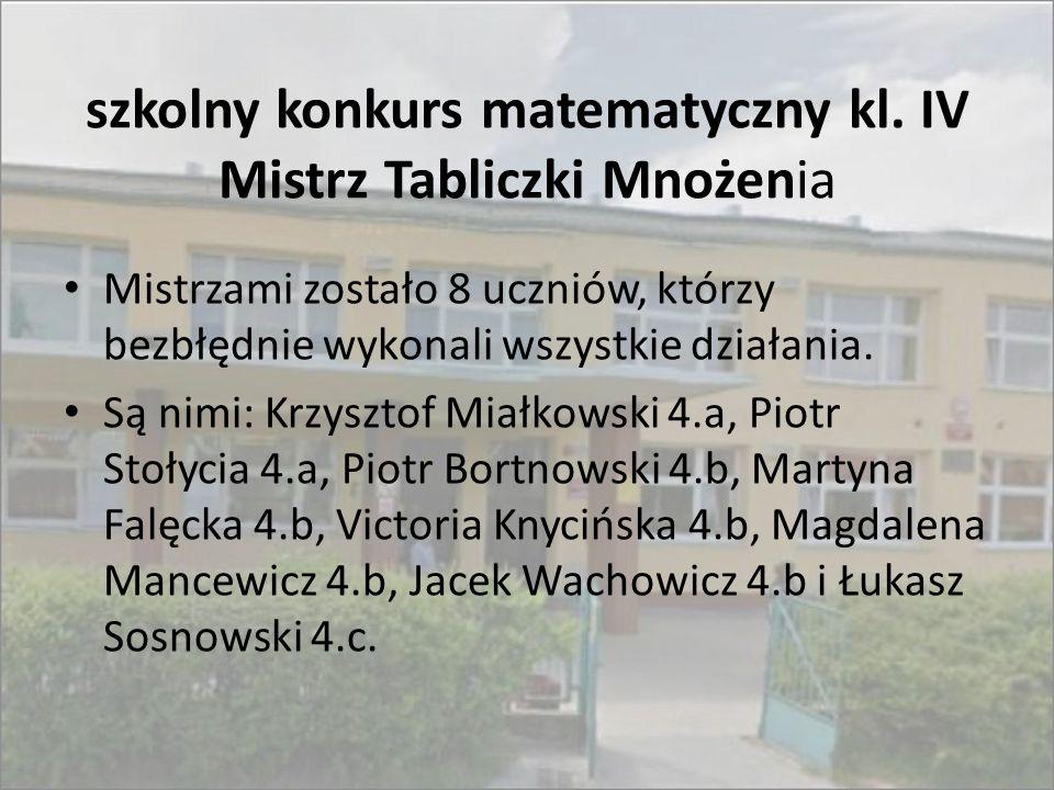 szkolny konkurs matematyczny kl. IV Mistrz Tabliczki Mnożenia Mistrzami zostało 8 uczniów, którzy bezbłędnie wykonali wszystkie działania. Są nimi: Kr