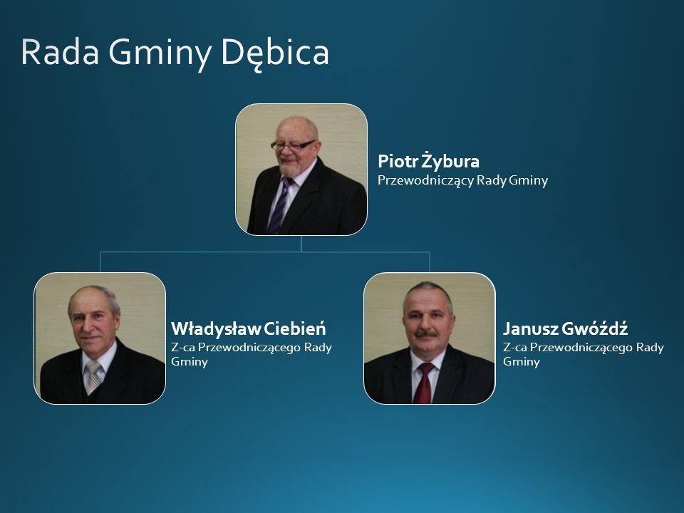 Piotr Żybura Przewodniczący Rady Gminy Władysław Ciebień Z-ca Przewodniczącego Rady Gminy Janusz Gwóźdź Z-ca Przewodniczącego Rady Gminy