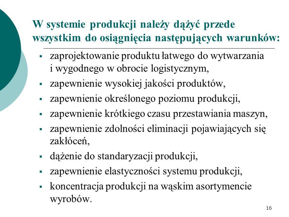 W systemie produkcji należy dążyć przede wszystkim do osiągnięcia następujących warunków:  zaprojektowanie produktu łatwego do wytwarzania i wygodneg
