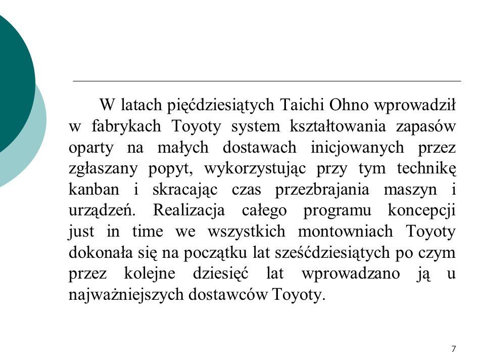 W latach pięćdziesiątych Taichi Ohno wprowadził w fabrykach Toyoty system kształtowania zapasów oparty na małych dostawach inicjowanych przez zgłaszan