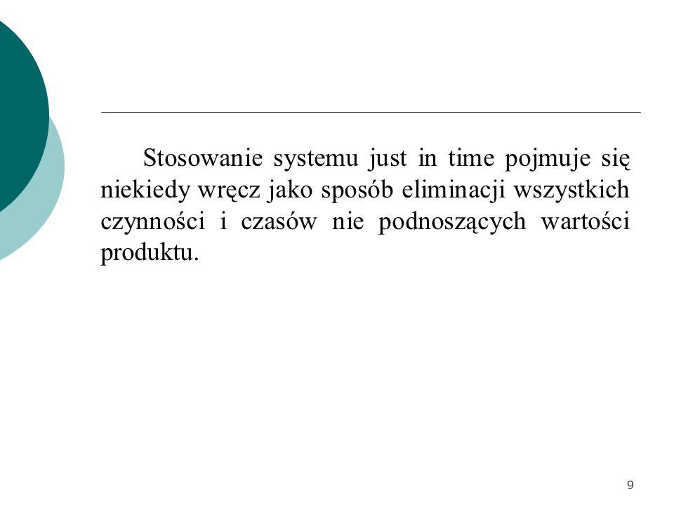 Stosowanie systemu just in time pojmuje się niekiedy wręcz jako sposób eliminacji wszystkich czynności i czasów nie podnoszących wartości produktu. 9