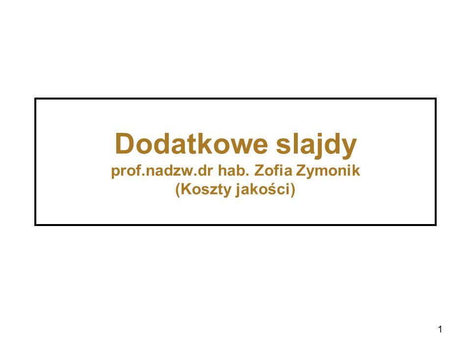 1 Dodatkowe slajdy prof.nadzw.dr hab. Zofia Zymonik (Koszty jakości)