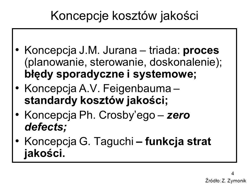 4 Koncepcje kosztów jakości Koncepcja J.M. Jurana – triada: proces (planowanie, sterowanie, doskonalenie); błędy sporadyczne i systemowe; Koncepcja A.