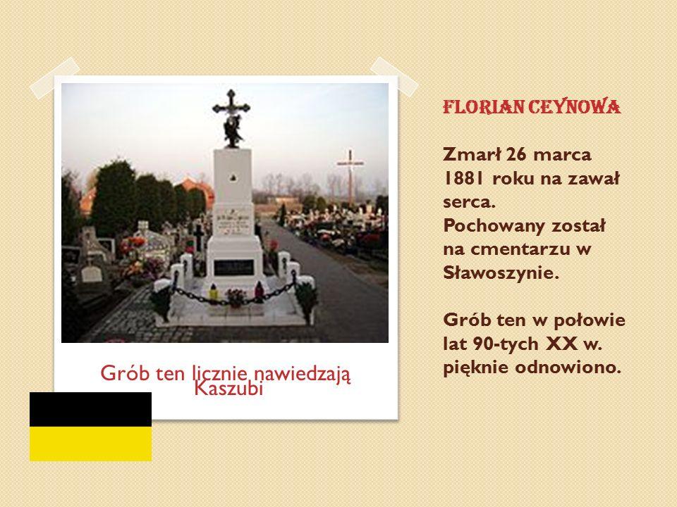 Florian Ceynowa Zmarł 26 marca 1881 roku na zawał serca. Pochowany został na cmentarzu w Sławoszynie. Grób ten w połowie lat 90-tych XX w. pięknie odn