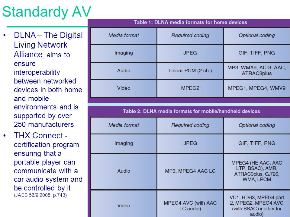 113 Standardy AV DLNA – The Digital Living Network Alliance; aims to ensure interoperability between networked devices in both home and mobile environments and is supported by over 250 manufacturers THX Connect - certification program ensuring that a portable player can communicate with a car audio system and be controlled by it (JAES 56/9 2008, p.743)