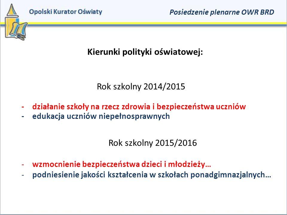 Kierunki polityki oświatowej: Posiedzenie plenarne OWR BRD Rok szkolny 2014/2015 - działanie szkoły na rzecz zdrowia i bezpieczeństwa uczniów - edukacja uczniów niepełnosprawnych Rok szkolny 2015/2016 -wzmocnienie bezpieczeństwa dzieci i młodzieży… -podniesienie jakości kształcenia w szkołach ponadgimnazjalnych…