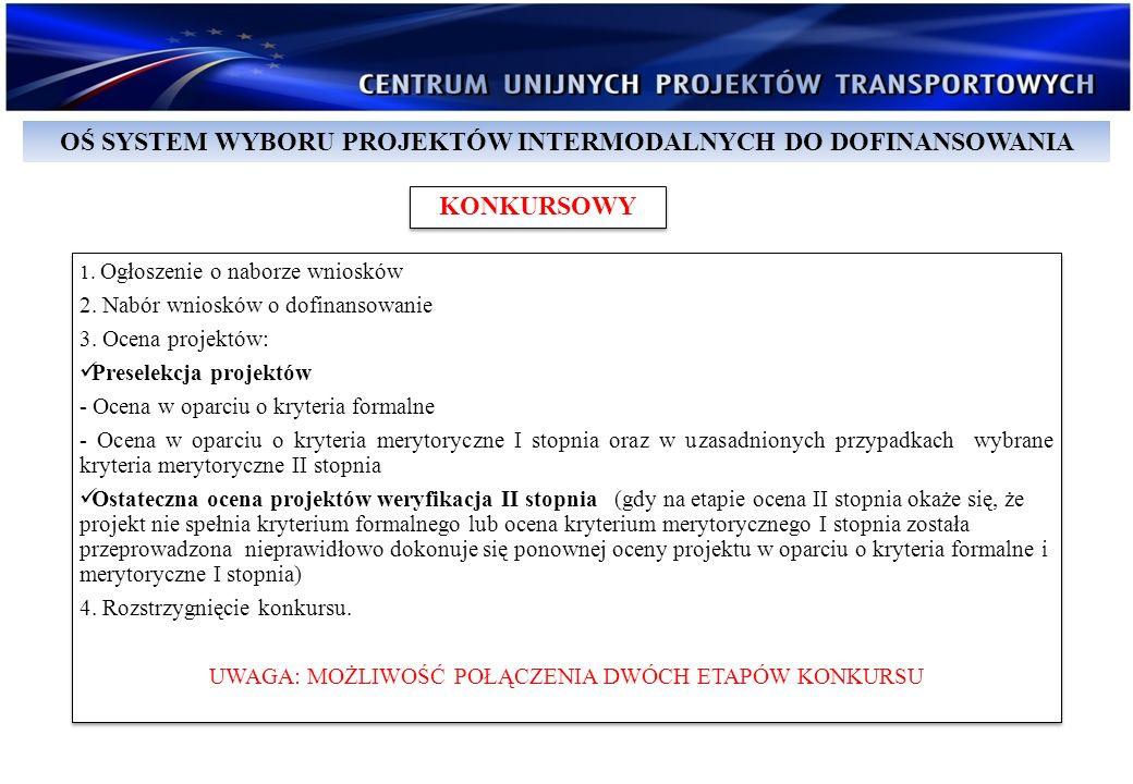 KONKURSOWY 1. Ogłoszenie o naborze wniosków 2. Nabór wniosków o dofinansowanie 3. Ocena projektów: Preselekcja projektów - Ocena w oparciu o kryteria