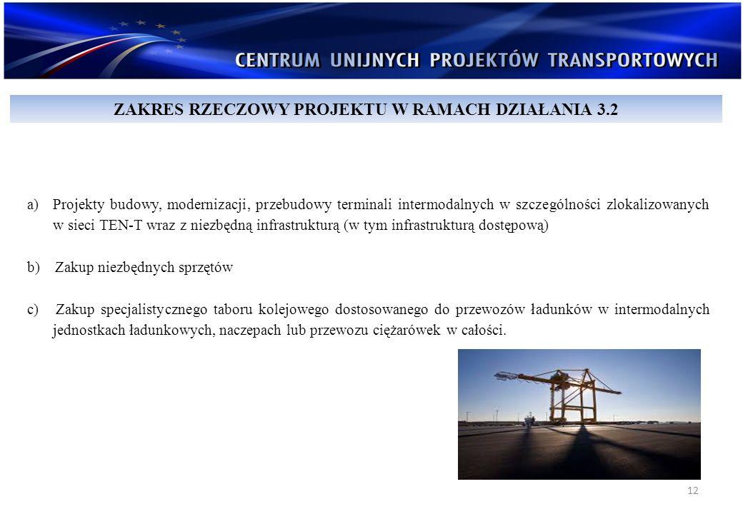 12 a)Projekty budowy, modernizacji, przebudowy terminali intermodalnych w szczególności zlokalizowanych w sieci TEN-T wraz z niezbędną infrastrukturą