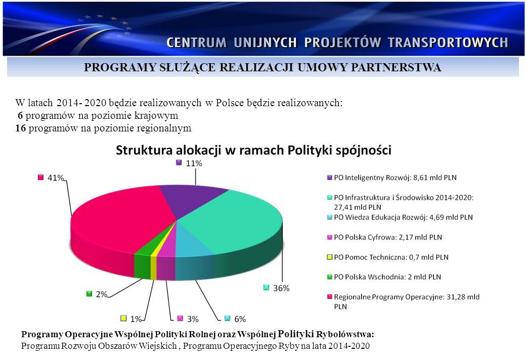 3 PROGRAM OPERACYJNY INFRASTRUKTURA I ŚRODOWISKO 2014-2020