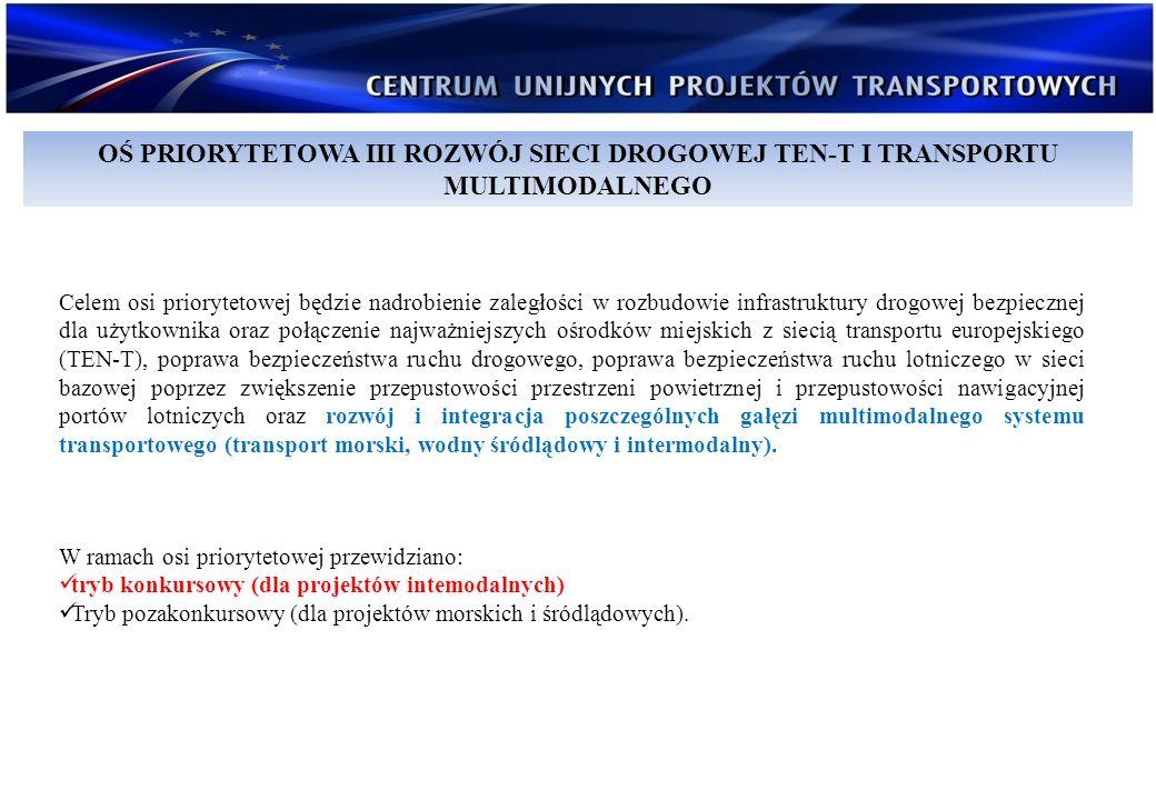 - Działanie 3.1 Rozwój drogowej i lotniczej sieci TEN-T.