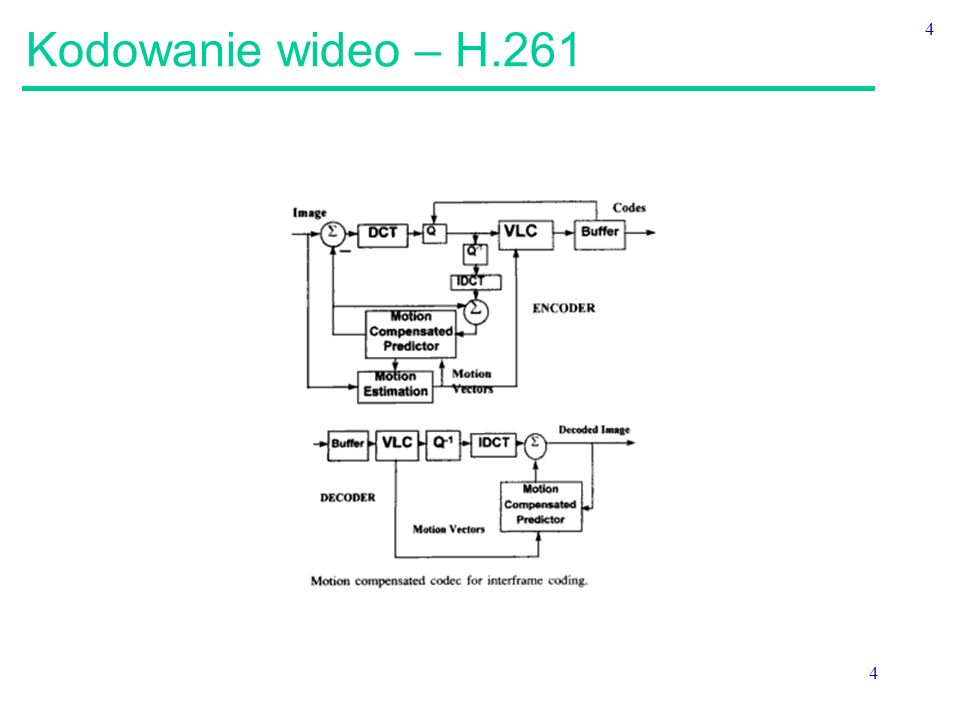 4 4 Kodowanie wideo – H.261