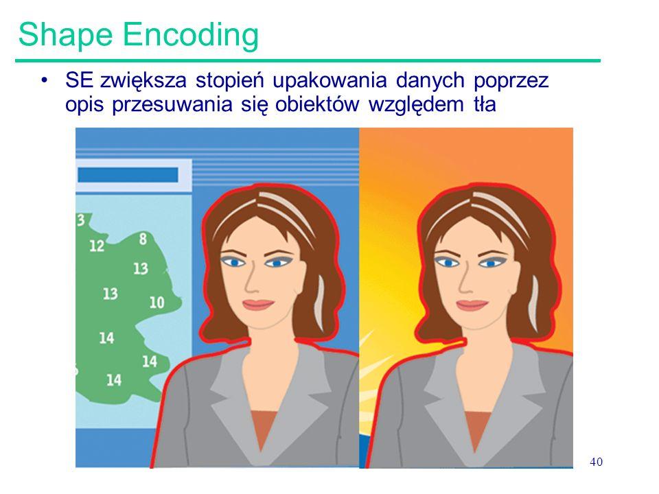 40 Shape Encoding SE zwiększa stopień upakowania danych poprzez opis przesuwania się obiektów względem tła