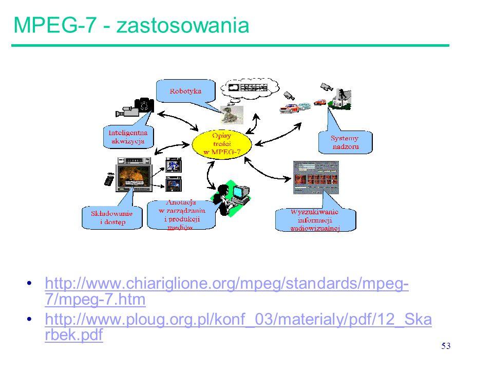 53 MPEG-7 - zastosowania http://www.chiariglione.org/mpeg/standards/mpeg- 7/mpeg-7.htmhttp://www.chiariglione.org/mpeg/standards/mpeg- 7/mpeg-7.htm http://www.ploug.org.pl/konf_03/materialy/pdf/12_Ska rbek.pdfhttp://www.ploug.org.pl/konf_03/materialy/pdf/12_Ska rbek.pdf