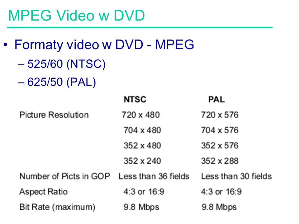55 MPEG Video w DVD Formaty video w DVD - MPEG –525/60 (NTSC) –625/50 (PAL)