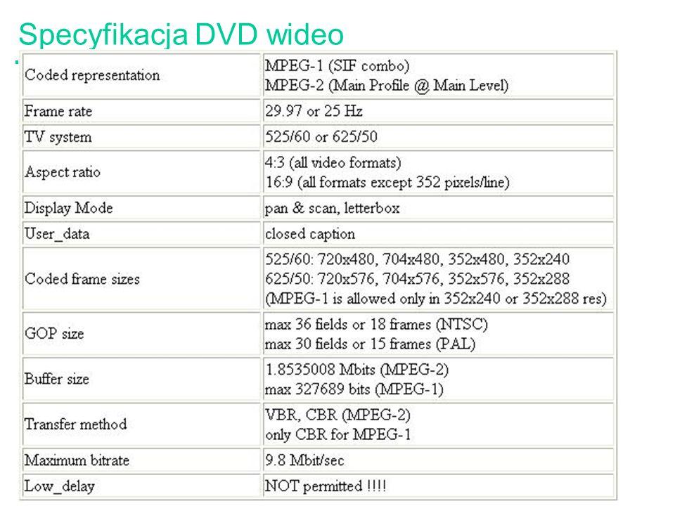 57 Specyfikacja DVD wideo