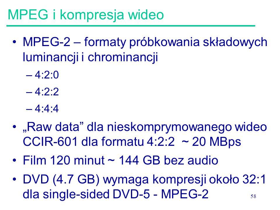 """58 MPEG i kompresja wideo MPEG-2 – formaty próbkowania składowych luminancji i chrominancji –4:2:0 –4:2:2 –4:4:4 """"Raw data dla nieskomprymowanego wideo CCIR-601 dla formatu 4:2:2 ~ 20 MBps Film 120 minut ~ 144 GB bez audio DVD (4.7 GB) wymaga kompresji około 32:1 dla single-sided DVD-5 - MPEG-2"""