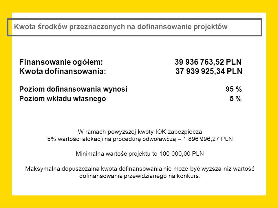Kwota środków przeznaczonych na dofinansowanie projektów Finansowanie ogółem: 39 936 763,52 PLN Kwota dofinansowania: 37 939 925,34 PLN Poziom dofinansowania wynosi 95 % Poziom wkładu własnego 5 % W ramach powyższej kwoty IOK zabezpiecza 5% wartości alokacji na procedurę odwoławczą – 1 896 996,27 PLN Minimalna wartość projektu to 100 000,00 PLN Maksymalna dopuszczalna kwota dofinansowania nie może być wyższa niż wartość dofinansowania przewidzianego na konkurs.