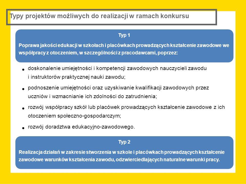 Nabór wniosków o dofinansowanie realizacji projektów przeprowadza Wydział Europejskiego Funduszu Społecznego Urzędu Marszałkowskiego Województwa Śląskiego w terminie od dnia 19.02.2016 r.