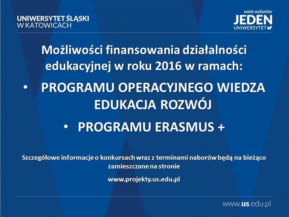 Możliwości finansowania działalności edukacyjnej w roku 2016 w ramach: PROGRAMU OPERACYJNEGO WIEDZA EDUKACJA ROZWÓJ PROGRAMU OPERACYJNEGO WIEDZA EDUKACJA ROZWÓJ PROGRAMU ERASMUS + PROGRAMU ERASMUS + Szczegółowe informacje o konkursach wraz z terminami naborów będą na bieżąco zamieszczane na stronie www.projekty.us.edu.pl