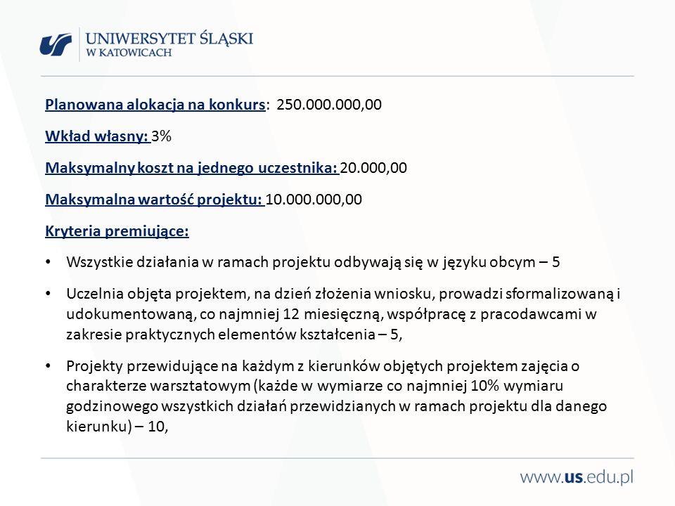 Planowana alokacja na konkurs: 250.000.000,00 Wkład własny: 3% Maksymalny koszt na jednego uczestnika: 20.000,00 Maksymalna wartość projektu: 10.000.000,00 Kryteria premiujące: Wszystkie działania w ramach projektu odbywają się w języku obcym – 5 Uczelnia objęta projektem, na dzień złożenia wniosku, prowadzi sformalizowaną i udokumentowaną, co najmniej 12 miesięczną, współpracę z pracodawcami w zakresie praktycznych elementów kształcenia – 5, Projekty przewidujące na każdym z kierunków objętych projektem zajęcia o charakterze warsztatowym (każde w wymiarze co najmniej 10% wymiaru godzinowego wszystkich działań przewidzianych w ramach projektu dla danego kierunku) – 10,
