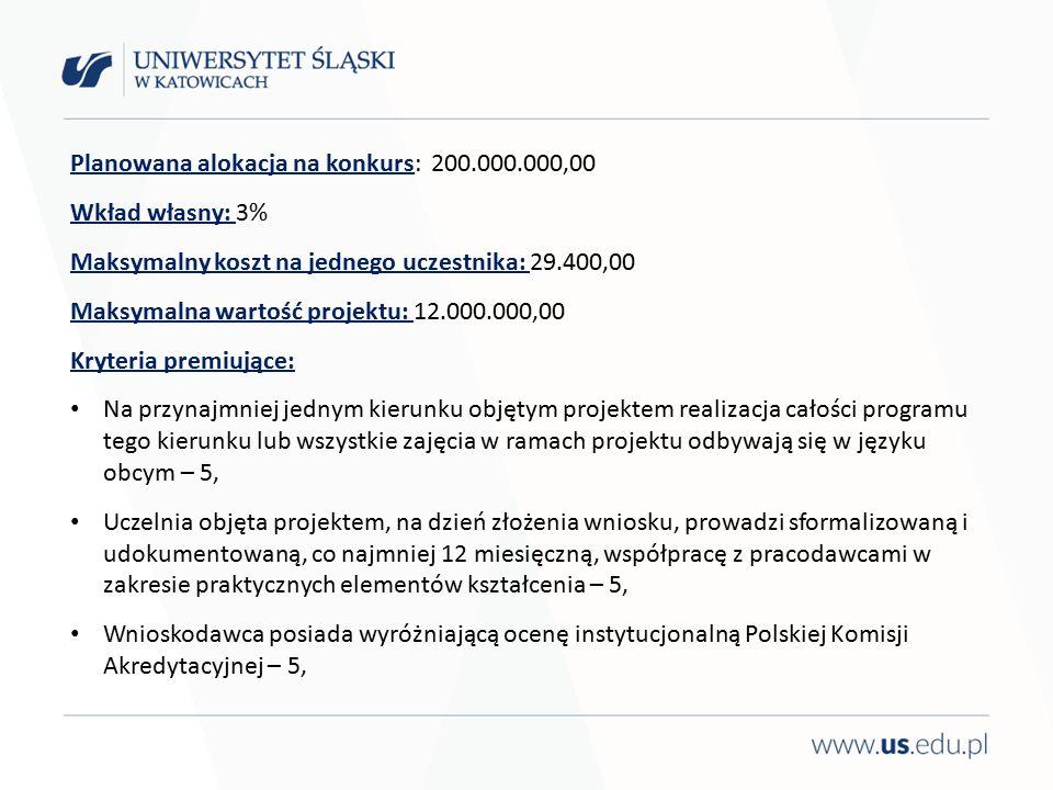 Planowana alokacja na konkurs: 200.000.000,00 Wkład własny: 3% Maksymalny koszt na jednego uczestnika: 29.400,00 Maksymalna wartość projektu: 12.000.000,00 Kryteria premiujące: Na przynajmniej jednym kierunku objętym projektem realizacja całości programu tego kierunku lub wszystkie zajęcia w ramach projektu odbywają się w języku obcym – 5, Uczelnia objęta projektem, na dzień złożenia wniosku, prowadzi sformalizowaną i udokumentowaną, co najmniej 12 miesięczną, współpracę z pracodawcami w zakresie praktycznych elementów kształcenia – 5, Wnioskodawca posiada wyróżniającą ocenę instytucjonalną Polskiej Komisji Akredytacyjnej – 5,