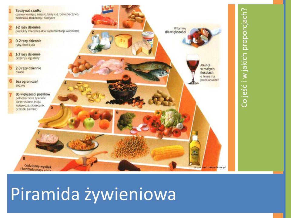 Piramida żywieniowa Co jeść i w jakich proporcjach? wwwwellness-olawa.pl