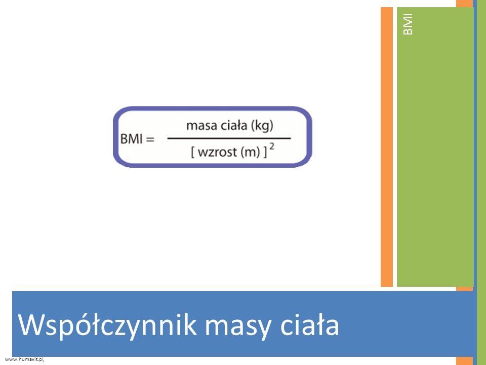 Współczynnik masy ciała BMI www.humavit.pl,