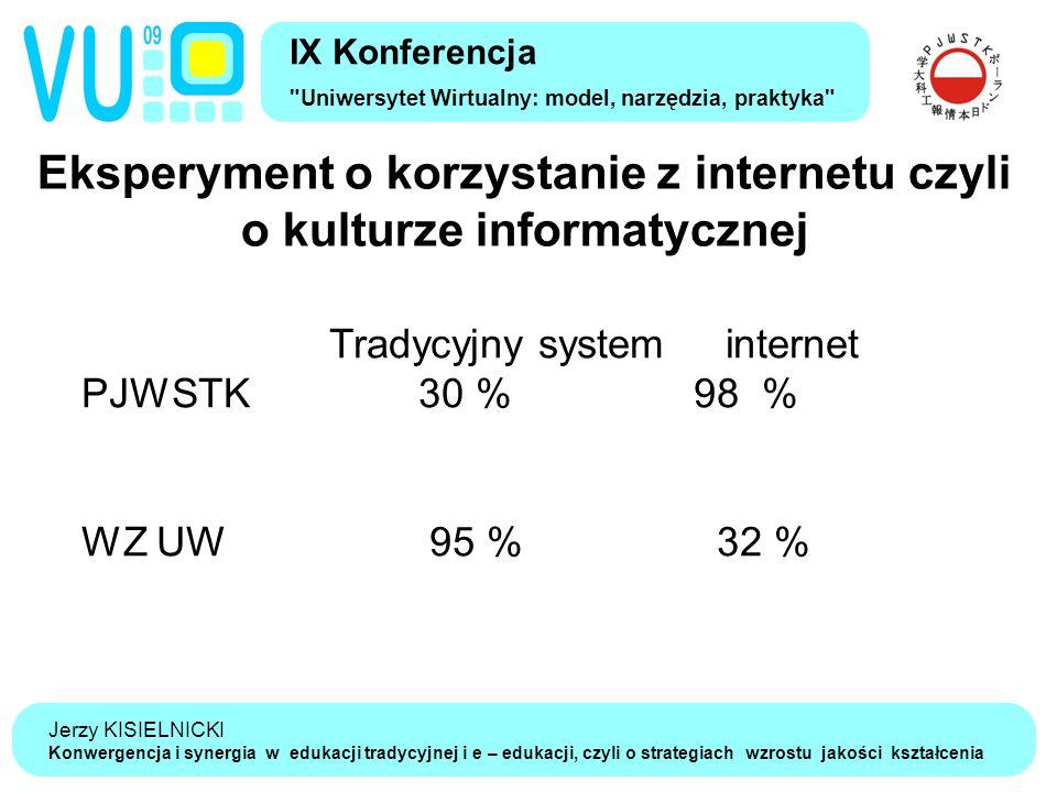 Jerzy KISIELNICKI Konwergencja i synergia w edukacji tradycyjnej i e – edukacji, czyli o strategiach wzrostu jakości kształcenia Eksperyment o korzystanie z internetu czyli o kulturze informatycznej IX Konferencja Uniwersytet Wirtualny: model, narzędzia, praktyka Tradycyjny system internet PJWSTK 30 % 98 % WZ UW 95 % 32 %