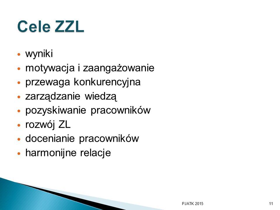 wyniki motywacja i zaangażowanie przewaga konkurencyjna zarządzanie wiedzą pozyskiwanie pracowników rozwój ZL docenianie pracowników harmonijne relacje PJATK 201511