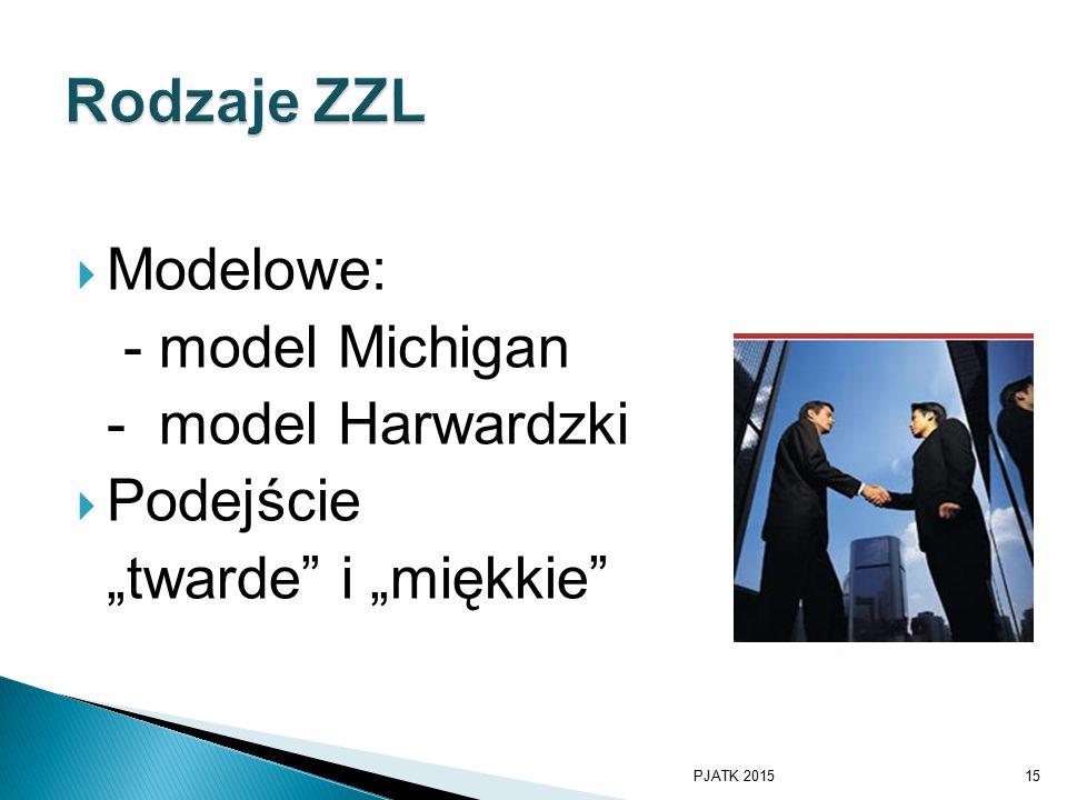 """ Modelowe: - model Michigan - model Harwardzki  Podejście """"twarde i """"miękkie PJATK 201515"""