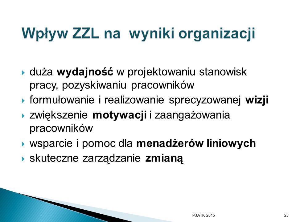  duża wydajność w projektowaniu stanowisk pracy, pozyskiwaniu pracowników  formułowanie i realizowanie sprecyzowanej wizji  zwiększenie motywacji i zaangażowania pracowników  wsparcie i pomoc dla menadżerów liniowych  skuteczne zarządzanie zmianą PJATK 201523