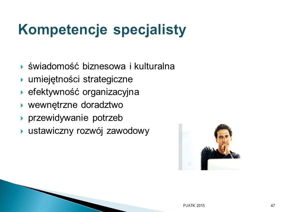  świadomość biznesowa i kulturalna  umiejętności strategiczne  efektywność organizacyjna  wewnętrzne doradztwo  przewidywanie potrzeb  ustawiczny rozwój zawodowy PJATK 201547