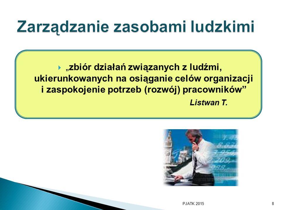 """ """"zbiór działań związanych z ludźmi, ukierunkowanych na osiąganie celów organizacji i zaspokojenie potrzeb (rozwój) pracowników Listwan T."""