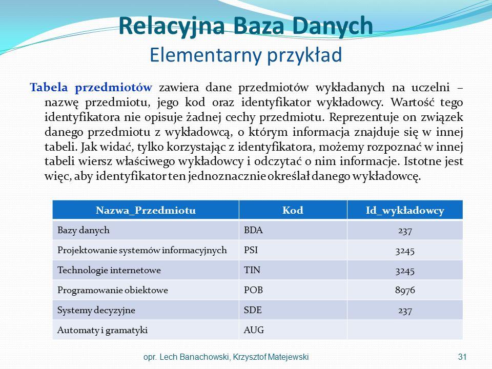 Relacyjna Baza Danych Elementarny przykład Tabela przedmiotów zawiera dane przedmiotów wykładanych na uczelni – nazwę przedmiotu, jego kod oraz identy
