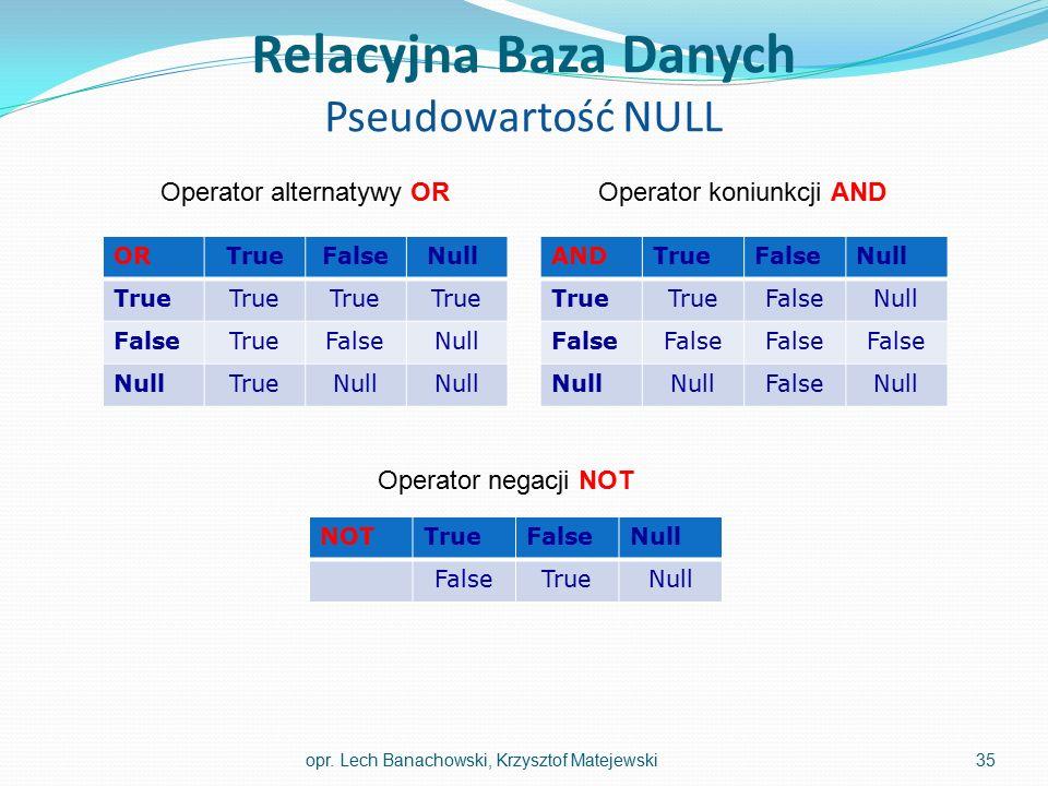 Relacyjna Baza Danych Pseudowartość NULL ORTrueFalseNull True FalseTrueFalseNull TrueNull opr. Lech Banachowski, Krzysztof Matejewski35 Operator alter