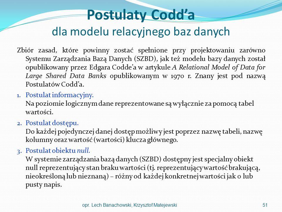 Postulaty Codd'a dla modelu relacyjnego baz danych Zbiór zasad, które powinny zostać spełnione przy projektowaniu zarówno Systemu Zarządzania Bazą Dan