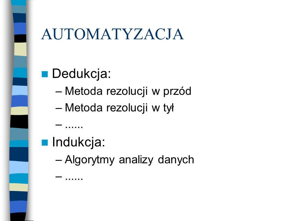AUTOMATYZACJA Dedukcja: –Metoda rezolucji w przód –Metoda rezolucji w tył –...... Indukcja: –Algorytmy analizy danych –......