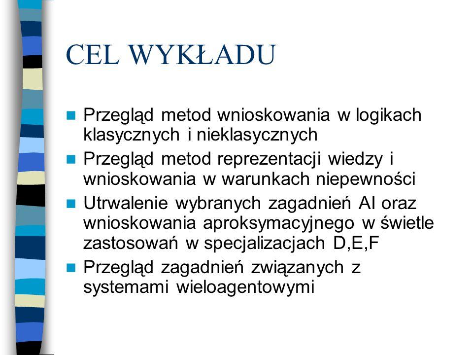 SZCZEGÓŁOWY PROGRAM WYKŁADU 1.Dedukcja a indukcja, metody rezolucji w bazach wiedzy 2.