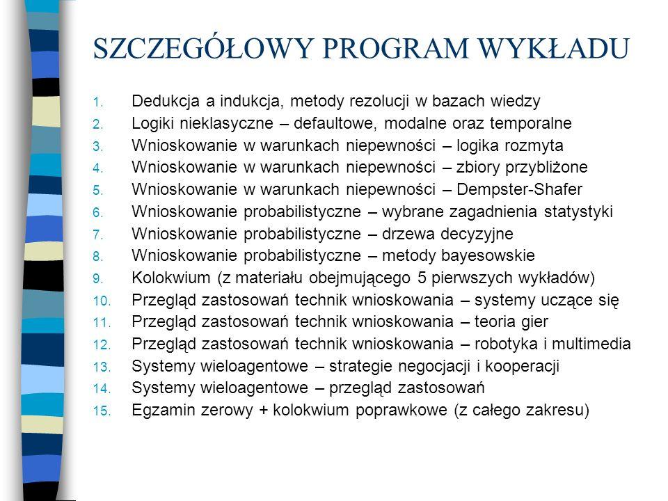 SZCZEGÓŁOWY PROGRAM WYKŁADU 1. Dedukcja a indukcja, metody rezolucji w bazach wiedzy 2.