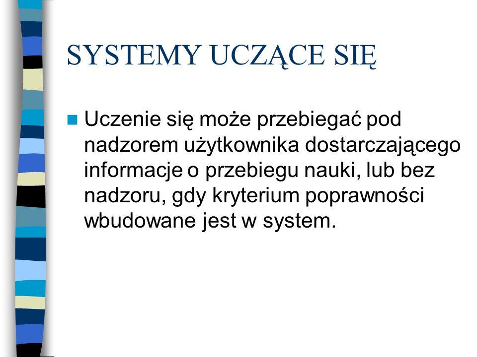 SYSTEMY UCZĄCE SIĘ Uczenie się może przebiegać pod nadzorem użytkownika dostarczającego informacje o przebiegu nauki, lub bez nadzoru, gdy kryterium poprawności wbudowane jest w system.
