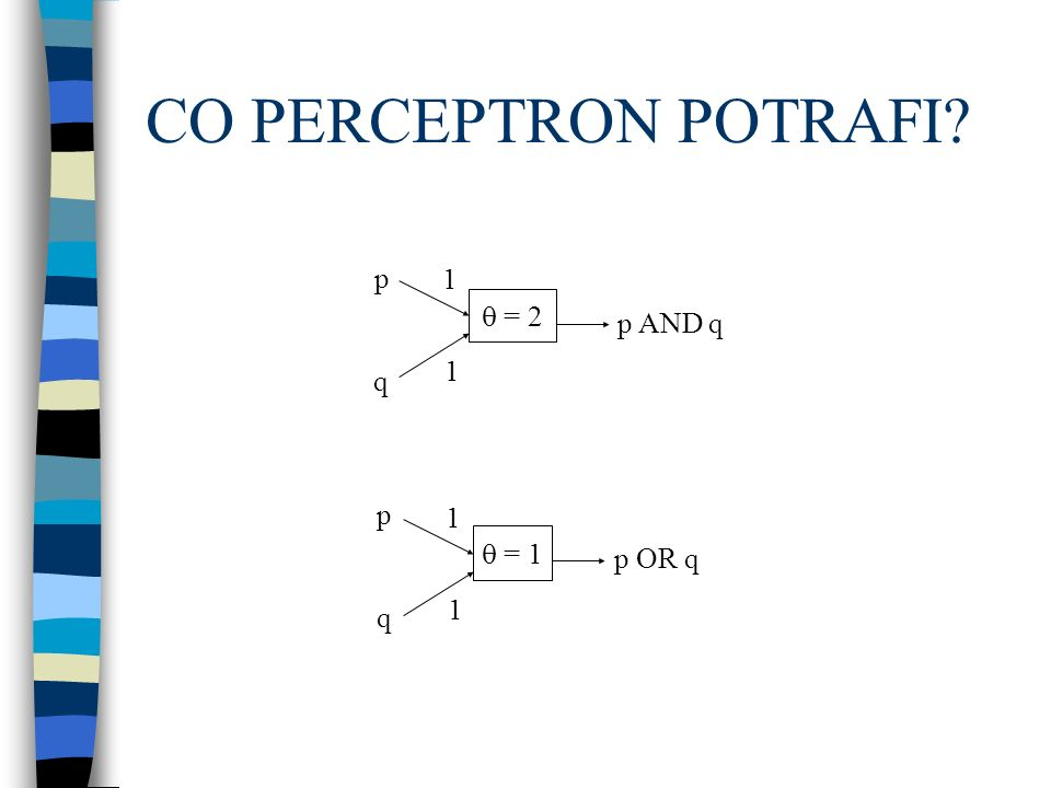 CO PERCEPTRON POTRAFI  = 2 1 1 p AND q q p  = 1 1 1 p OR q p q